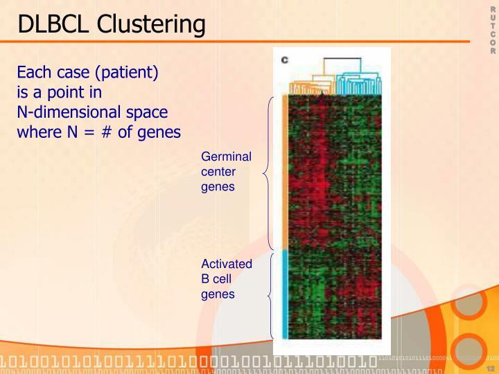 DLBCL Clustering