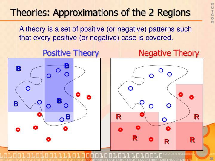 Theories: Approximations of the 2 Regions