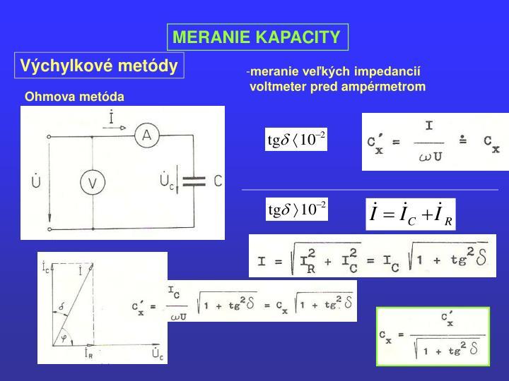 MERANIE KAPACITY