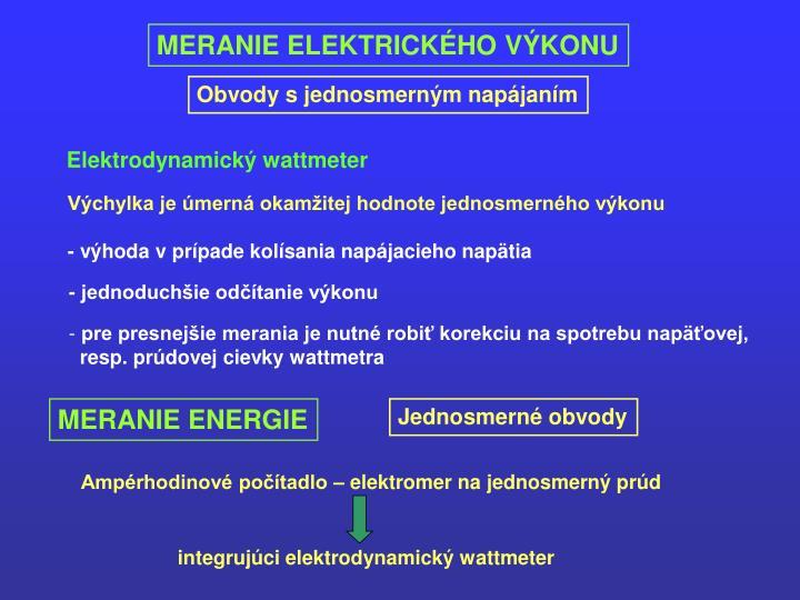 Elektrodynamický wattmeter