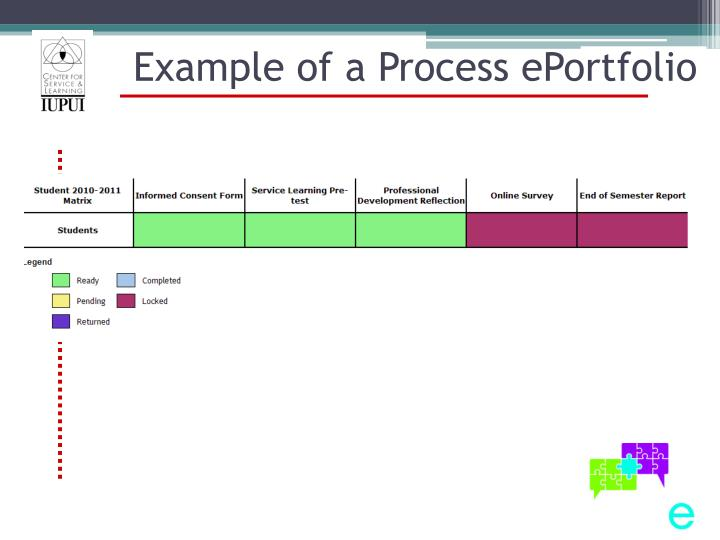 Example of a Process ePortfolio