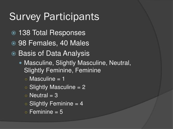 Survey Participants