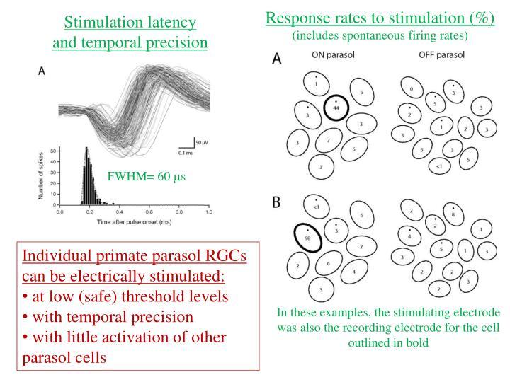 Response rates to stimulation (%)