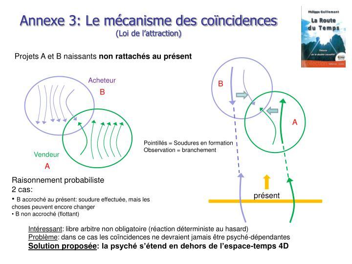 Annexe 3: Le mécanisme des coïncidences