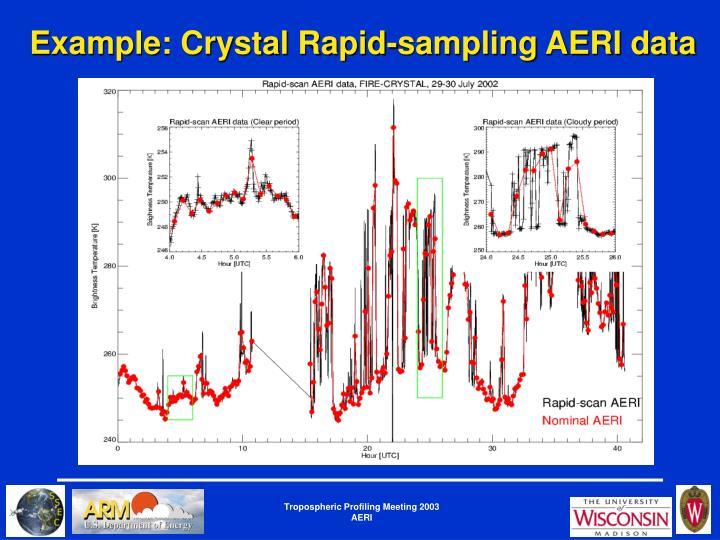 Example: Crystal Rapid-sampling AERI data