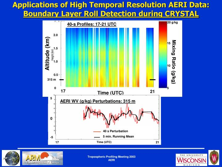 Applications of High Temporal Resolution AERI Data: