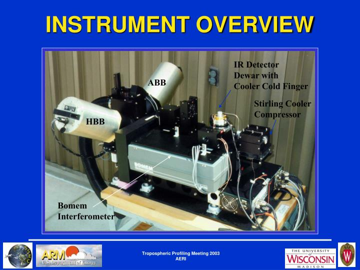 INSTRUMENT OVERVIEW