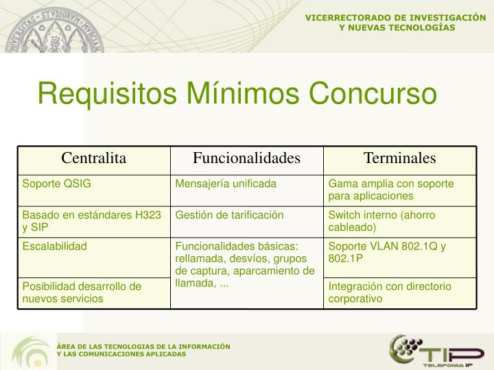 Requisitos Mínimos Concurso