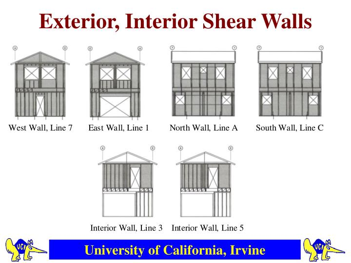 Exterior, Interior Shear Walls