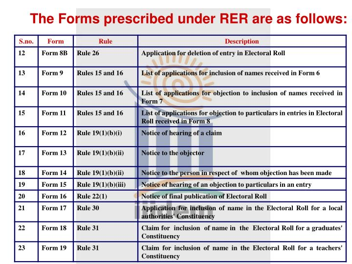 The Forms prescribed under RER are as follows: