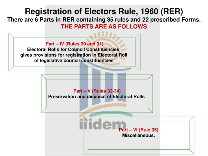 Registration of Electors Rule, 1960 (RER)