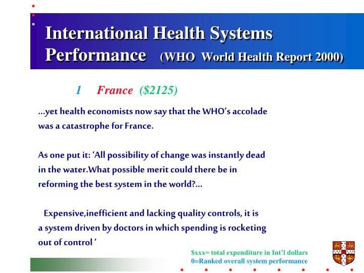 International Health Systems Performance