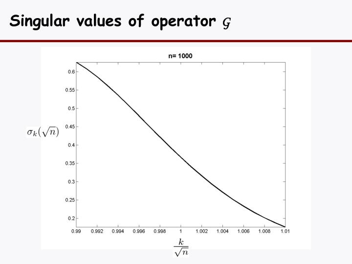 Singular values of operator