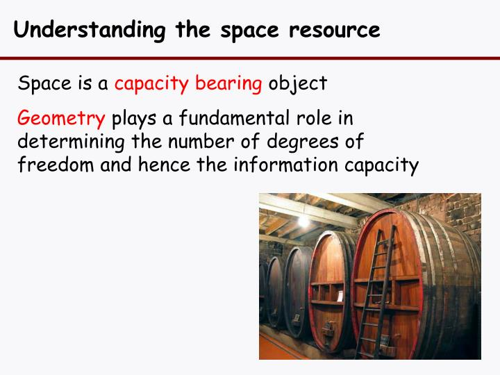 Understanding the space resource