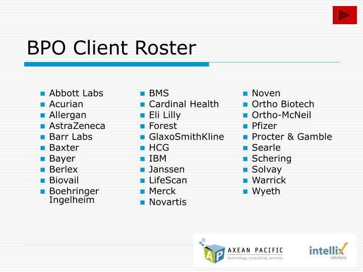 BPO Client Roster