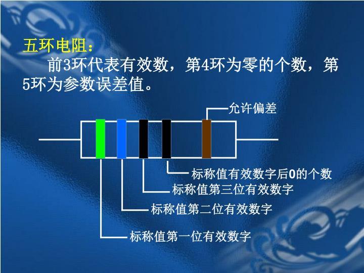 五环电阻: