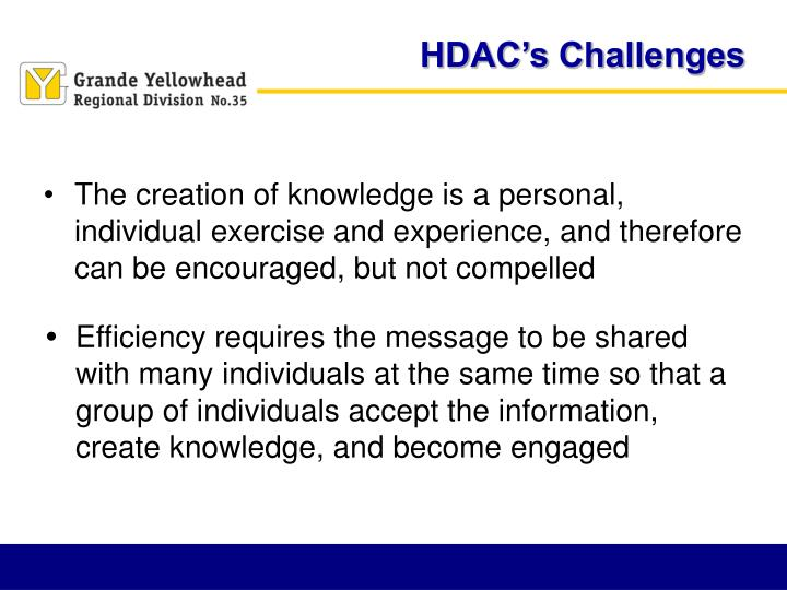 HDAC's Challenges