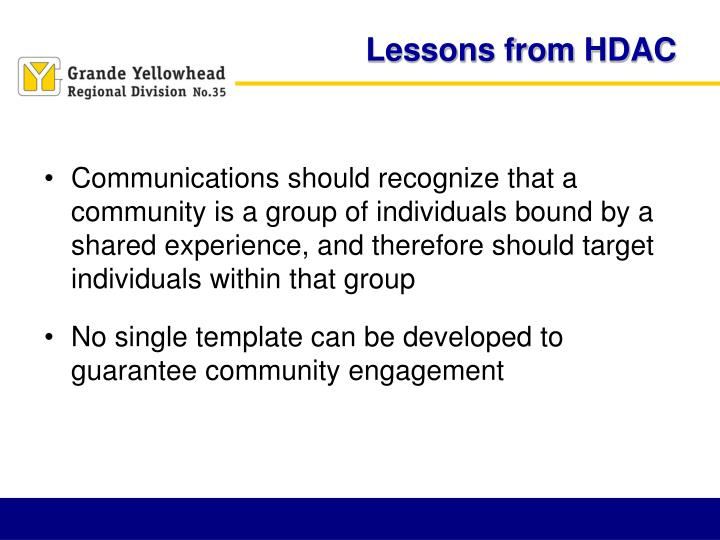 Lessons from HDAC