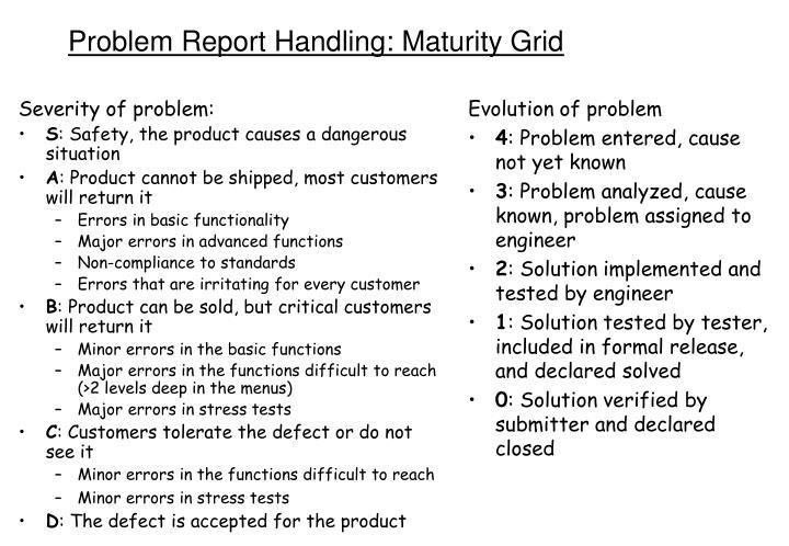 Severity of problem: