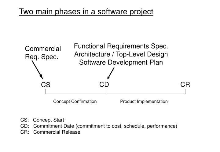 Functional Requirements Spec.