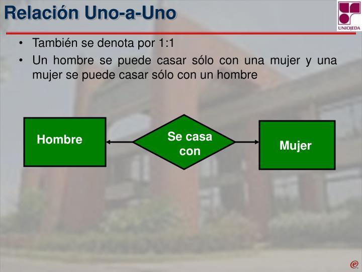 Relación Uno-a-Uno
