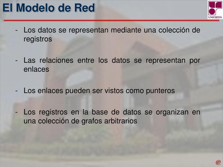 El Modelo de Red