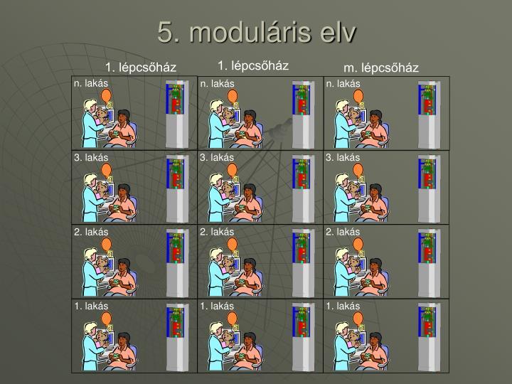 5. moduláris elv