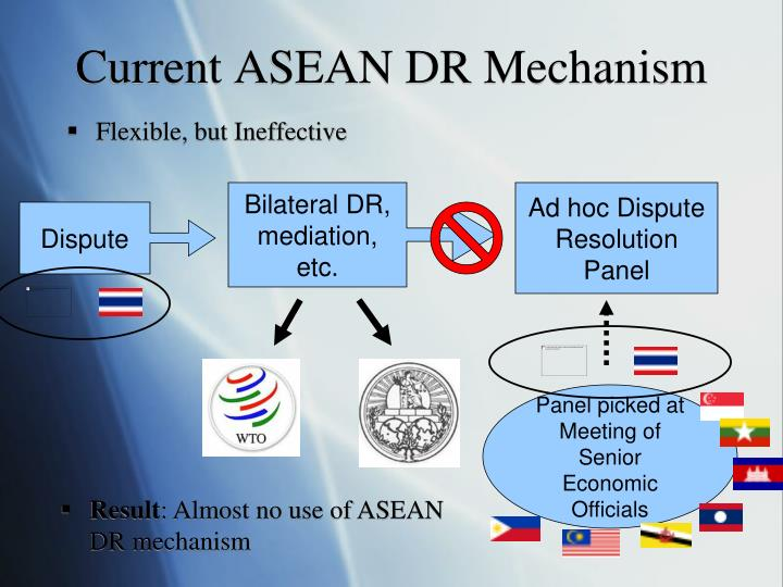 Current asean dr mechanism