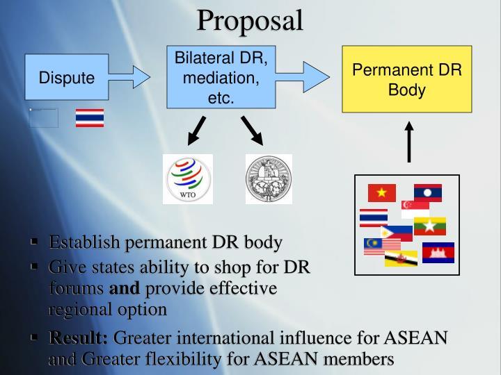 Bilateral DR, mediation, etc.