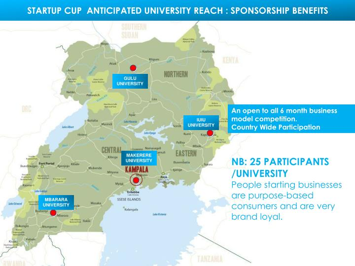 STARTUP CUP  ANTICIPATED UNIVERSITY REACH : SPONSORSHIP BENEFITS