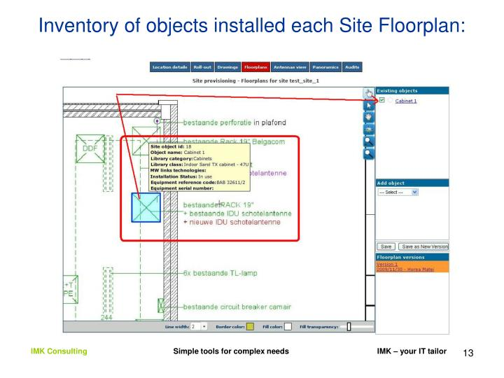 Inventory of objects installed each Site Floorplan: