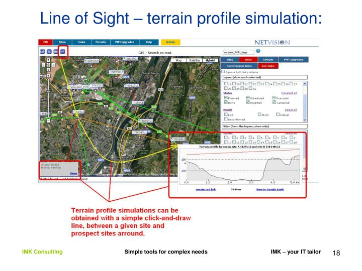 Line of Sight – terrain profile simulation: