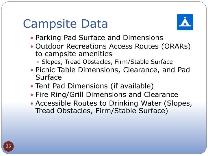 Campsite Data