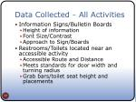 data collected all activities1