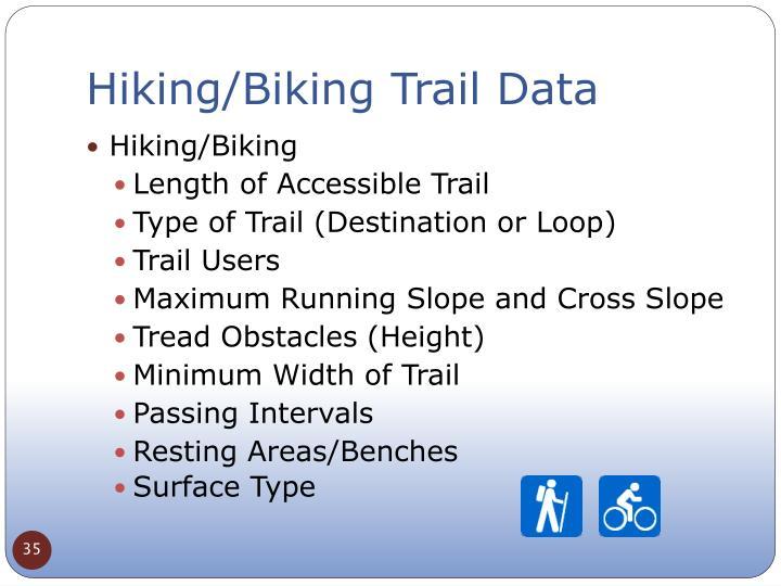 Hiking/Biking Trail Data