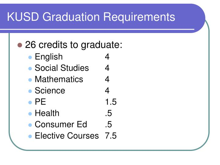 KUSD Graduation Requirements