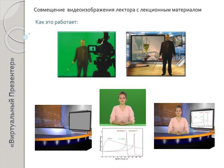 Совмещение  видеоизображения лектора с лекционным материалом