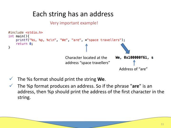 Each string has an address
