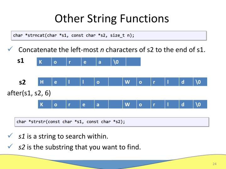 Other String Functions
