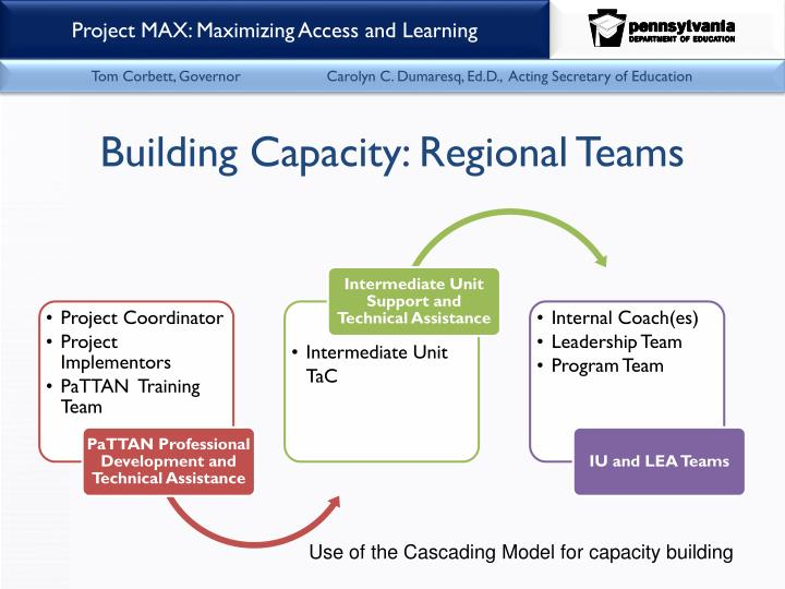 Building Capacity: Regional Teams