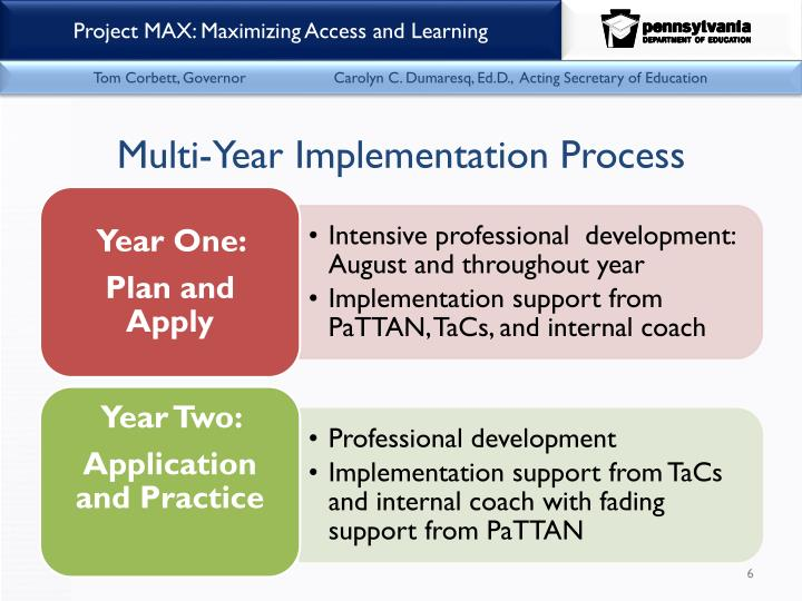 Multi-Year Implementation Process