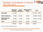 number of students in france year 2003 2004