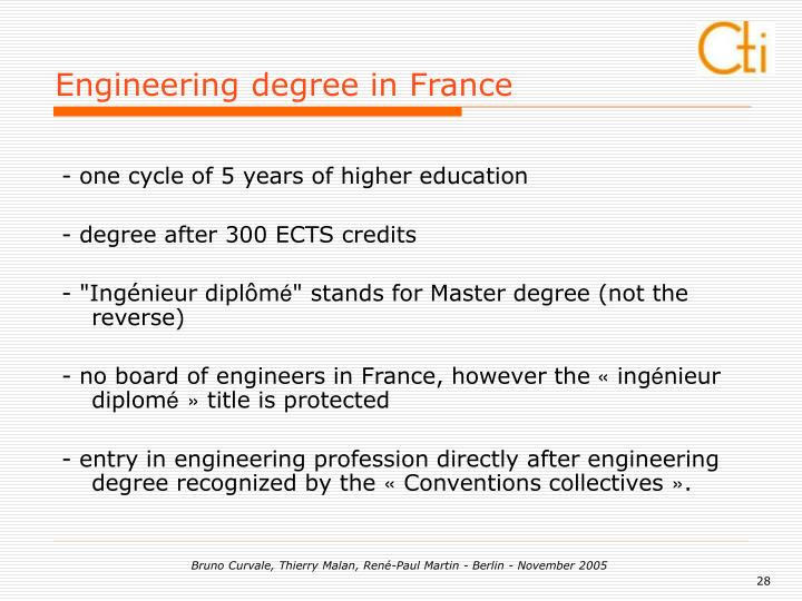 Engineering degree in France
