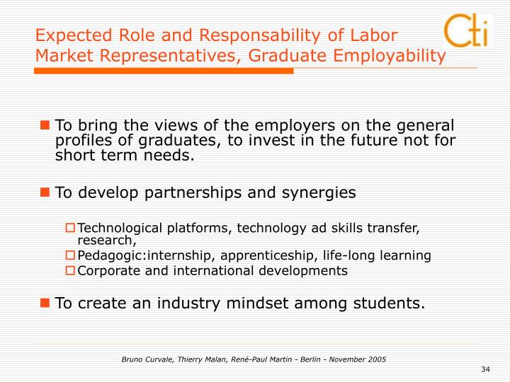 Expected Role and Responsability of Labor Market Representatives, Graduate Employability