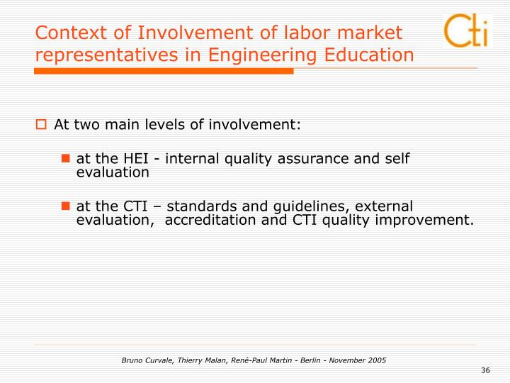 Context of Involvement of labor market representatives in Engineering Education