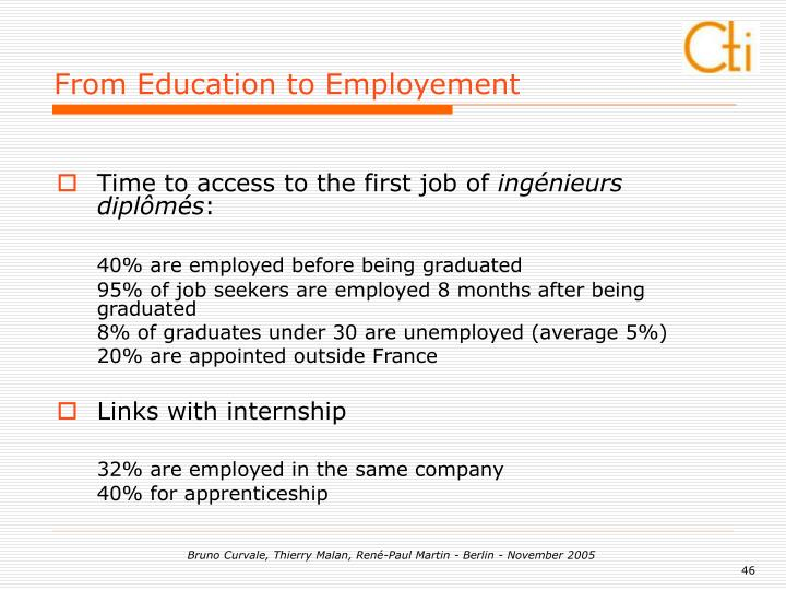 From Education to Employement