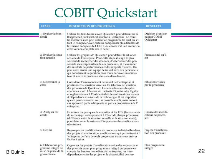 COBIT Quickstart