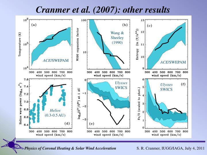 Cranmer et al. (2007): other results
