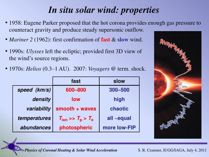 In situ solar wind: properties