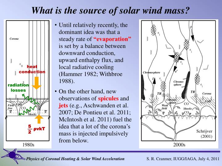 What is the source of solar wind mass?